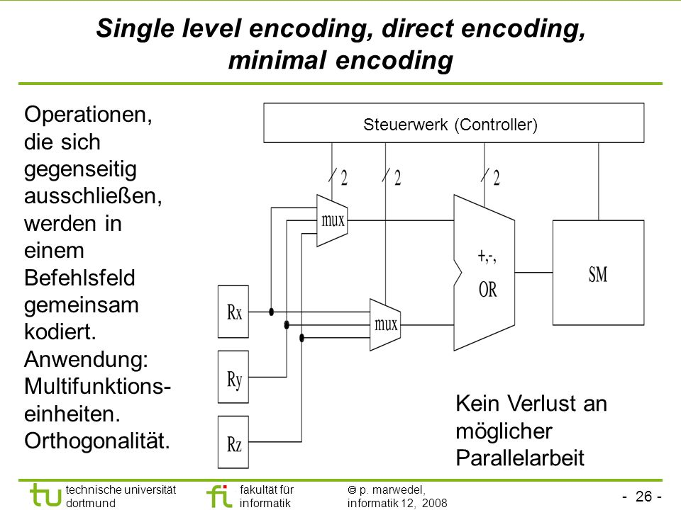 - 26 - technische universität dortmund fakultät für informatik p. marwedel, informatik 12, 2008 Single level encoding, direct encoding, minimal encodi
