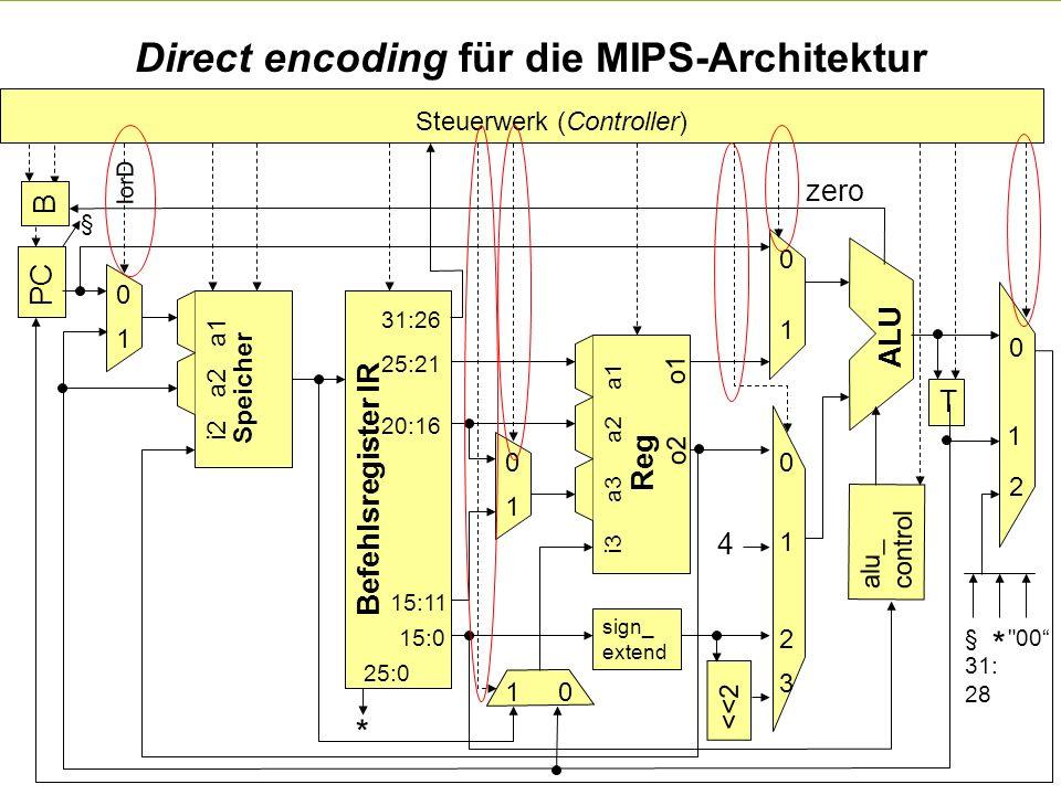 - 27 - technische universität dortmund fakultät für informatik p. marwedel, informatik 12, 2008 Direct encoding für die MIPS-Architektur