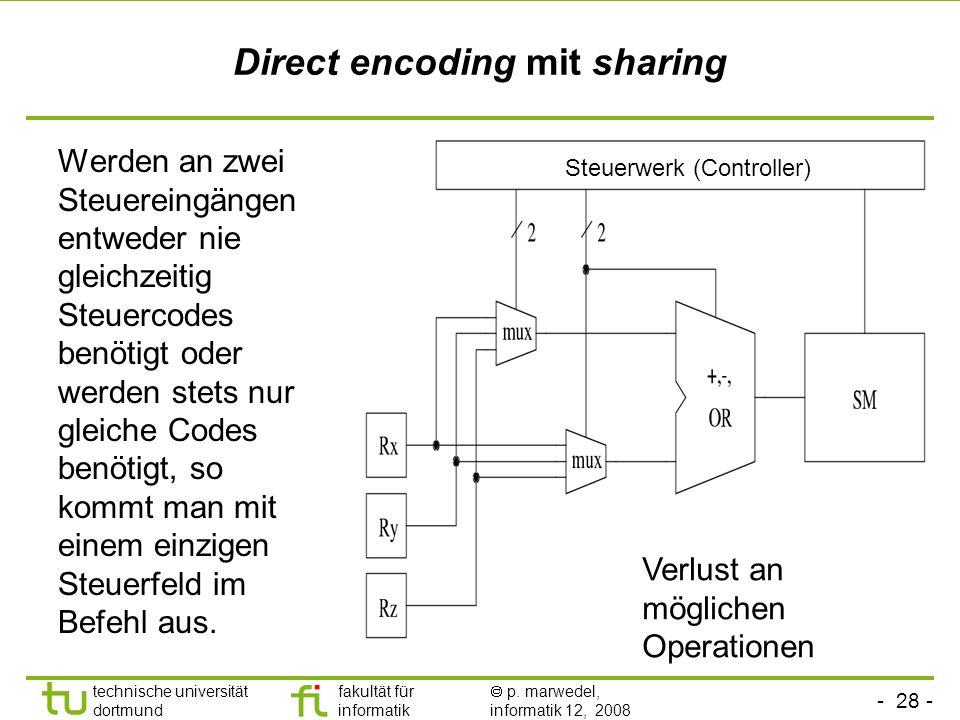 - 28 - technische universität dortmund fakultät für informatik p. marwedel, informatik 12, 2008 Direct encoding mit sharing Werden an zwei Steuereingä