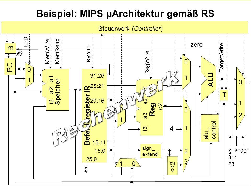 - 3 - technische universität dortmund fakultät für informatik p. marwedel, informatik 12, 2008 PC Befehlsregister IR Speicher alu_ control T sign_ ext