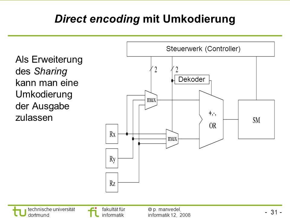 - 31 - technische universität dortmund fakultät für informatik p. marwedel, informatik 12, 2008 Direct encoding mit Umkodierung Als Erweiterung des Sh