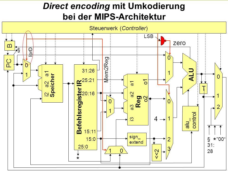 - 33 - technische universität dortmund fakultät für informatik p. marwedel, informatik 12, 2008 Direct encoding mit Umkodierung bei der MIPS-Architekt