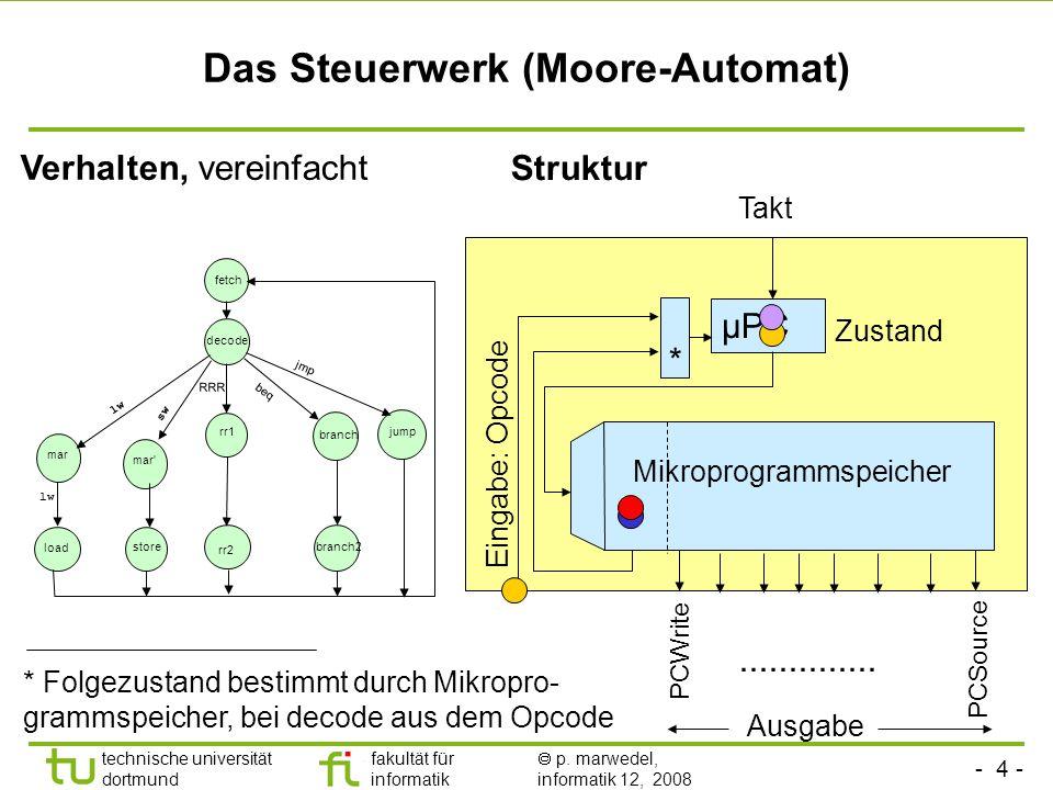 - 4 - technische universität dortmund fakultät für informatik p. marwedel, informatik 12, 2008 Das Steuerwerk (Moore-Automat) fetch load store rr2 mar