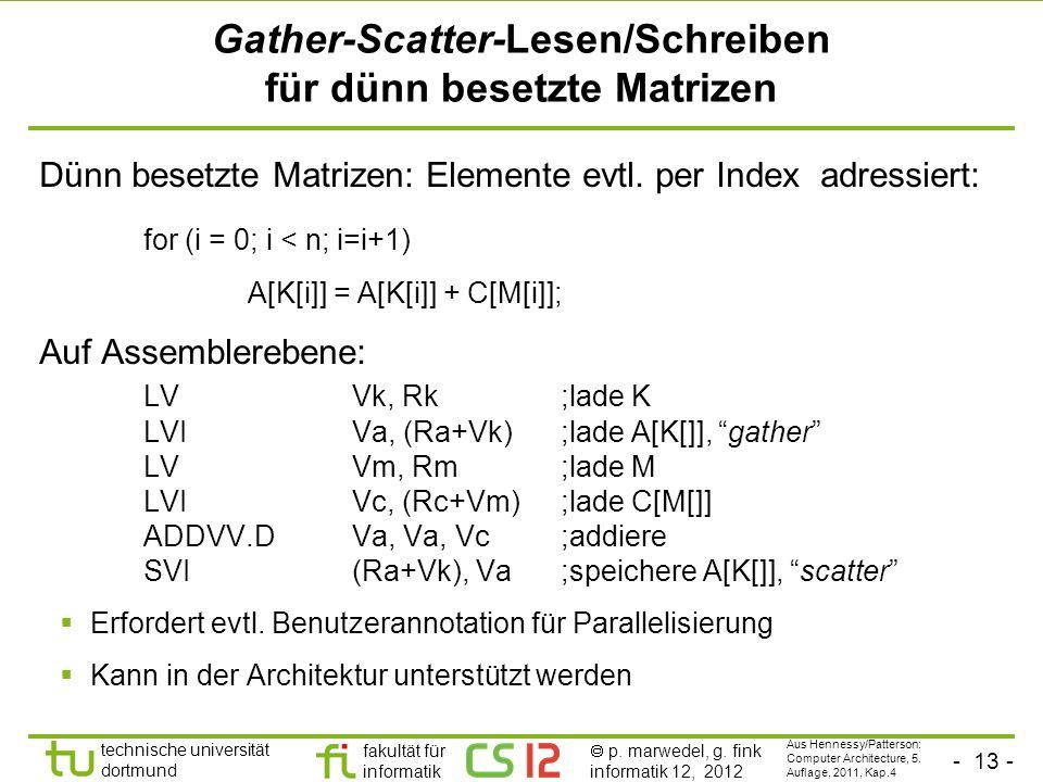 - 13 - technische universität dortmund fakultät für informatik p. marwedel, g. fink informatik 12, 2012 Gather-Scatter-Lesen/Schreiben für dünn besetz