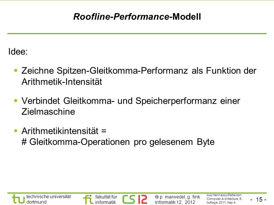 - 15 - technische universität dortmund fakultät für informatik p. marwedel, g. fink informatik 12, 2012 Roofline-Performance-Modell Idee: Zeichne Spit