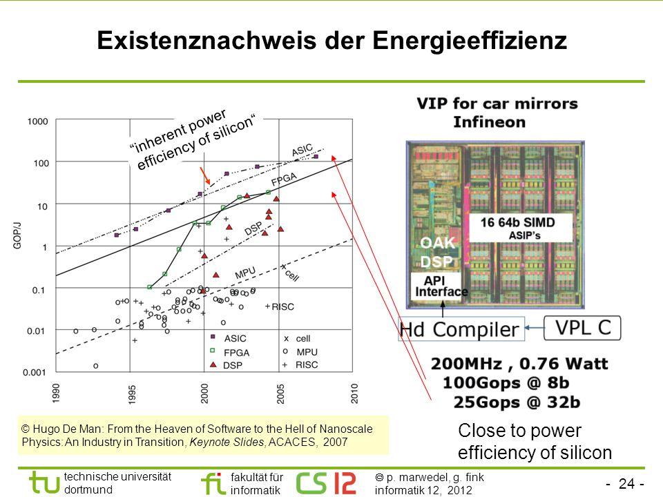 - 24 - technische universität dortmund fakultät für informatik p. marwedel, g. fink informatik 12, 2012 Existenznachweis der Energieeffizienz Close to