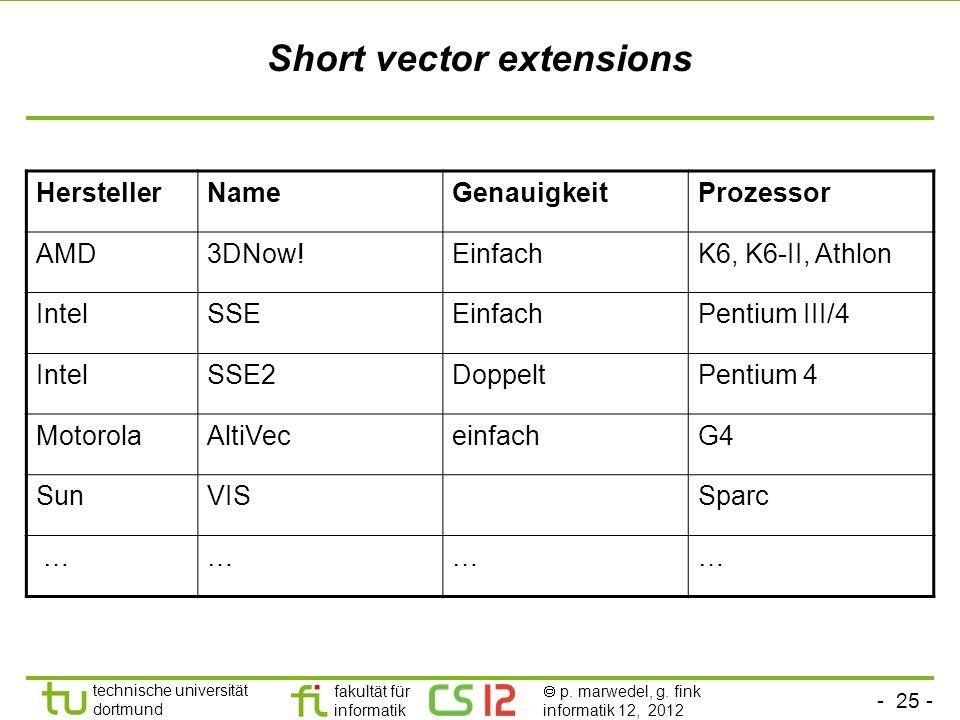 - 25 - technische universität dortmund fakultät für informatik p. marwedel, g. fink informatik 12, 2012 Short vector extensions HerstellerNameGenauigk