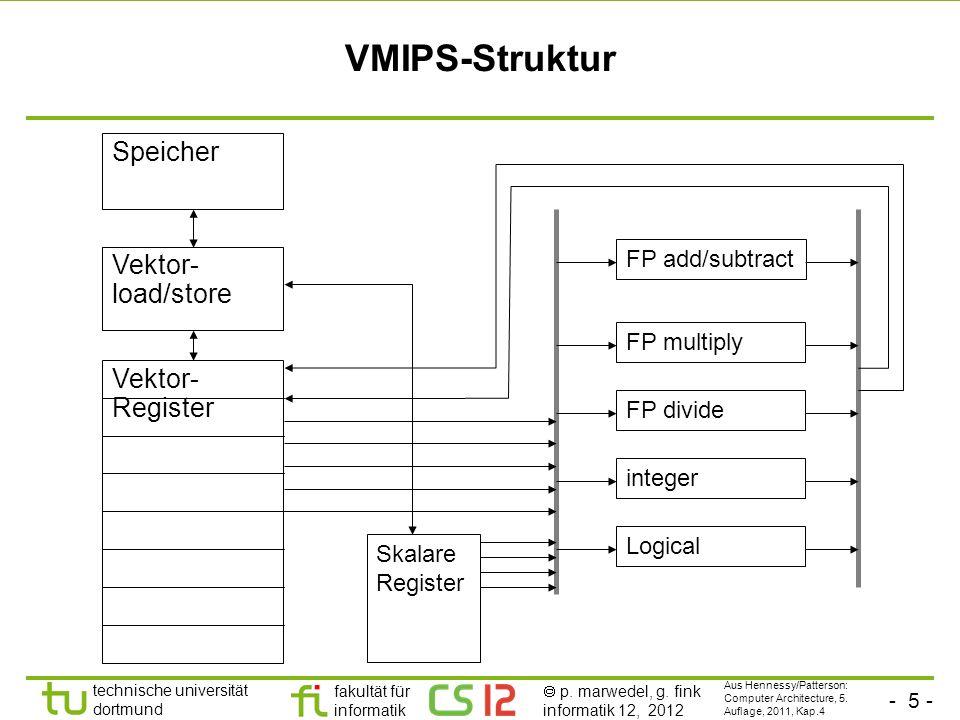 - 5 - technische universität dortmund fakultät für informatik p. marwedel, g. fink informatik 12, 2012 VMIPS-Struktur Speicher Vektor- load/store Vekt