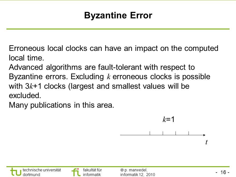 - 16 - technische universität dortmund fakultät für informatik p. marwedel, informatik 12, 2010 TU Dortmund Byzantine Error Erroneous local clocks can