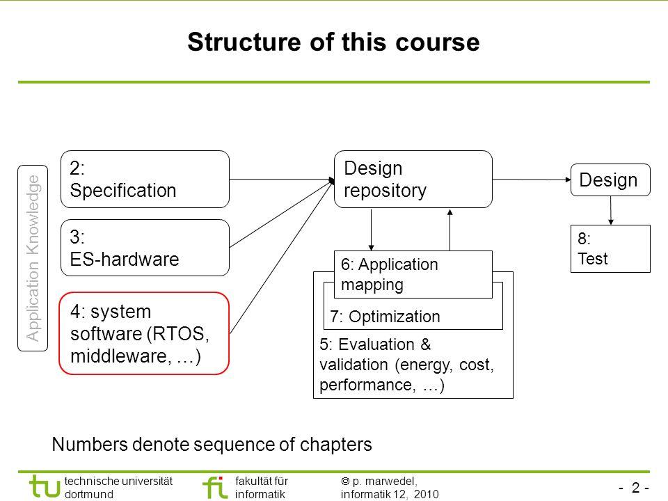 - 2 - technische universität dortmund fakultät für informatik p. marwedel, informatik 12, 2010 TU Dortmund Structure of this course 2: Specification 3