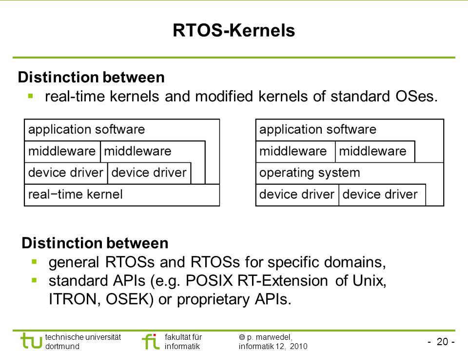 - 20 - technische universität dortmund fakultät für informatik p. marwedel, informatik 12, 2010 TU Dortmund RTOS-Kernels Distinction between real-time
