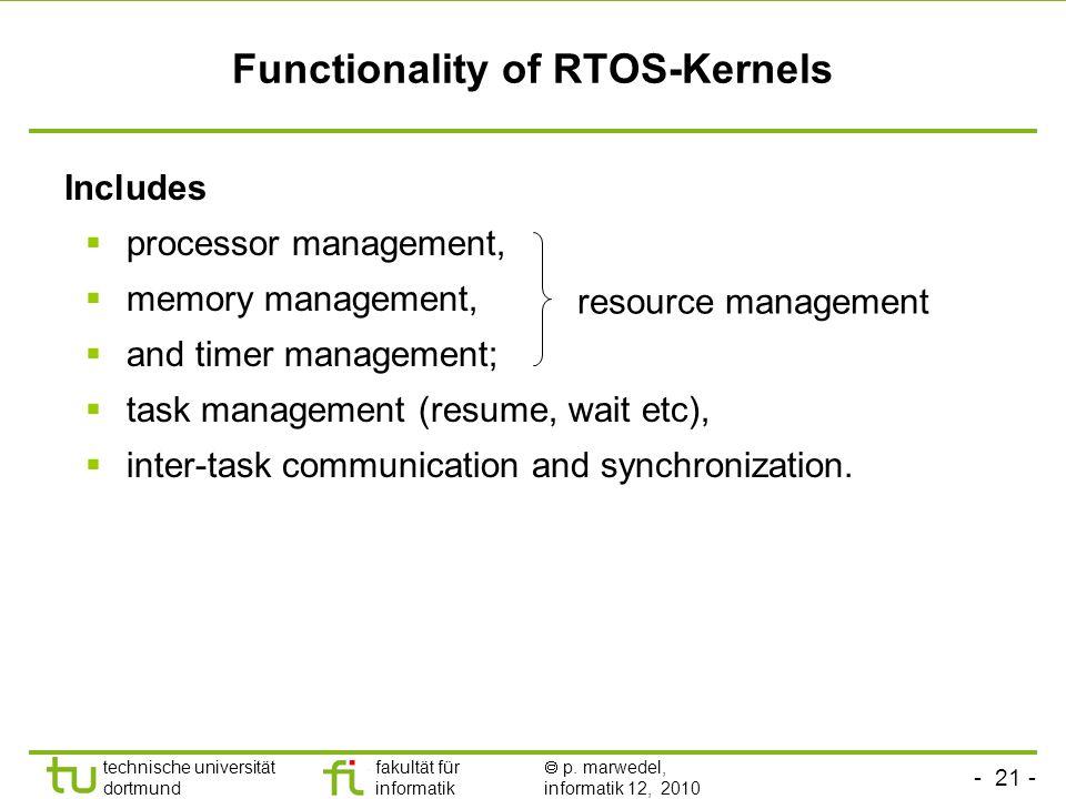 - 21 - technische universität dortmund fakultät für informatik p. marwedel, informatik 12, 2010 TU Dortmund Functionality of RTOS-Kernels Includes pro
