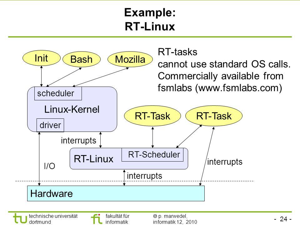- 24 - technische universität dortmund fakultät für informatik p. marwedel, informatik 12, 2010 TU Dortmund Example: RT-Linux RT-tasks cannot use stan