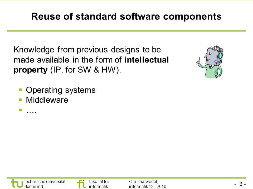 - 3 - technische universität dortmund fakultät für informatik p. marwedel, informatik 12, 2010 TU Dortmund Reuse of standard software components Knowl