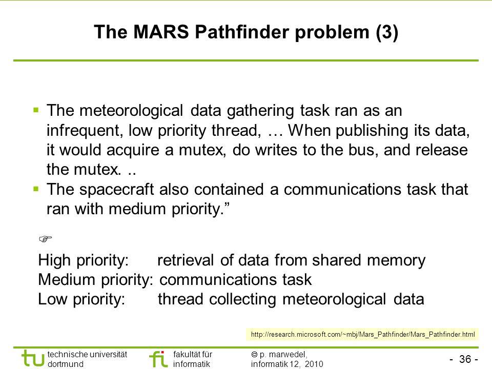 - 36 - technische universität dortmund fakultät für informatik p. marwedel, informatik 12, 2010 TU Dortmund The MARS Pathfinder problem (3) The meteor