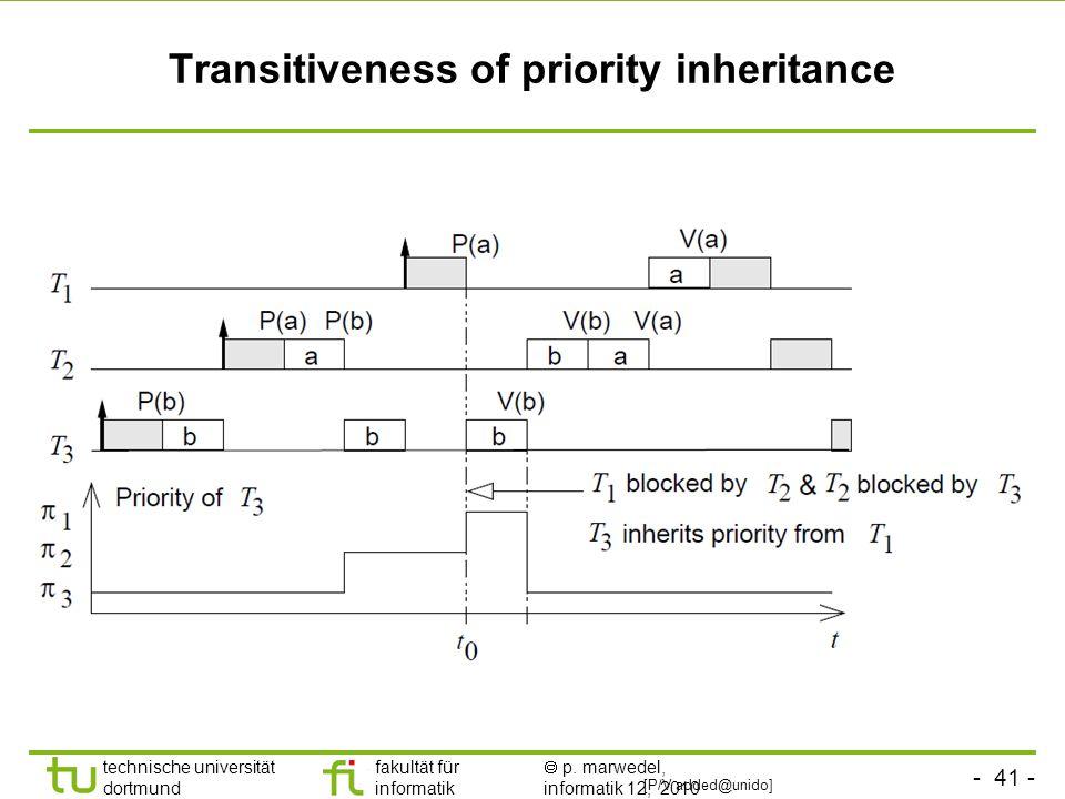 - 41 - technische universität dortmund fakultät für informatik p. marwedel, informatik 12, 2010 TU Dortmund Transitiveness of priority inheritance [P/