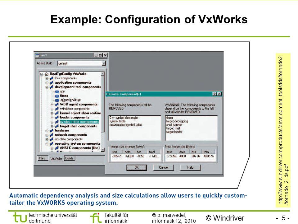 - 5 - technische universität dortmund fakultät für informatik p. marwedel, informatik 12, 2010 TU Dortmund Example: Configuration of VxWorks © Windriv