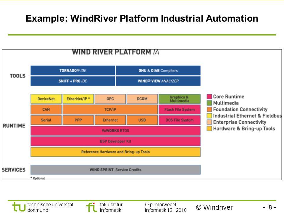 - 8 - technische universität dortmund fakultät für informatik p. marwedel, informatik 12, 2010 TU Dortmund Example: WindRiver Platform Industrial Auto