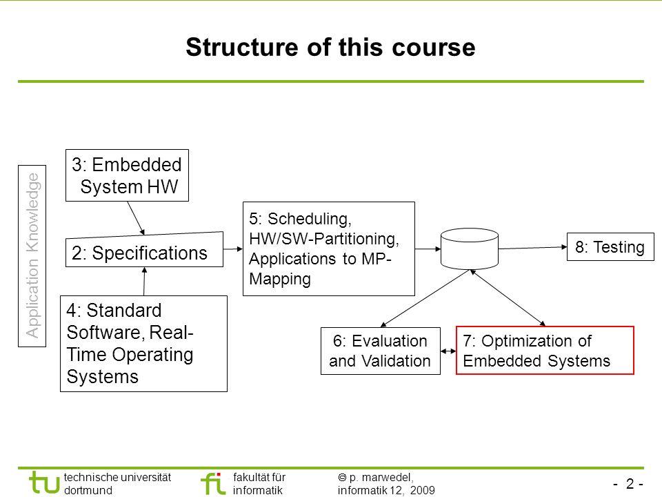 - 2 - technische universität dortmund fakultät für informatik p. marwedel, informatik 12, 2009 TU Dortmund Structure of this course 2: Specifications