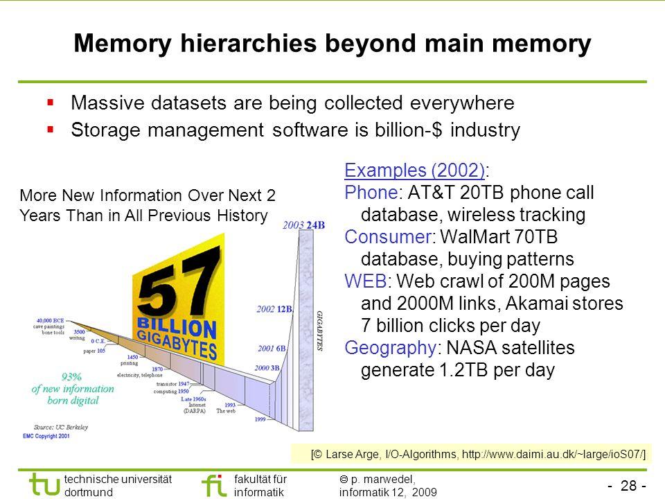 - 28 - technische universität dortmund fakultät für informatik p. marwedel, informatik 12, 2009 TU Dortmund Memory hierarchies beyond main memory Mass