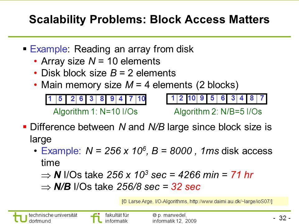 - 32 - technische universität dortmund fakultät für informatik p. marwedel, informatik 12, 2009 TU Dortmund Scalability Problems: Block Access Matters