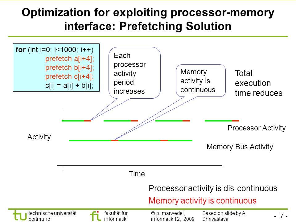 - 7 - technische universität dortmund fakultät für informatik p. marwedel, informatik 12, 2009 TU Dortmund Optimization for exploiting processor-memor