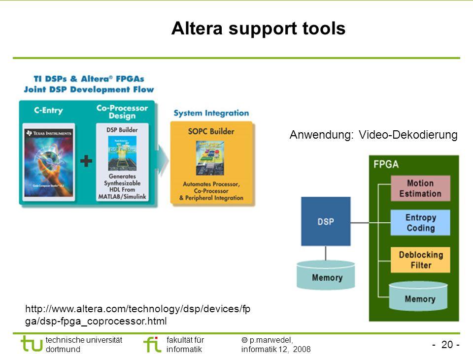- 20 - technische universität dortmund fakultät für informatik p.marwedel, informatik 12, 2008 Altera support tools http://www.altera.com/technology/dsp/devices/fp ga/dsp-fpga_coprocessor.html Anwendung: Video-Dekodierung
