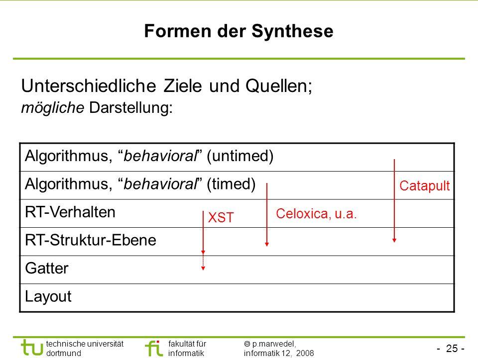 - 25 - technische universität dortmund fakultät für informatik p.marwedel, informatik 12, 2008 Formen der Synthese Unterschiedliche Ziele und Quellen; mögliche Darstellung: Algorithmus, behavioral (untimed) Algorithmus, behavioral (timed) RT-Verhalten RT-Struktur-Ebene Gatter Layout XST Catapult Celoxica, u.a.