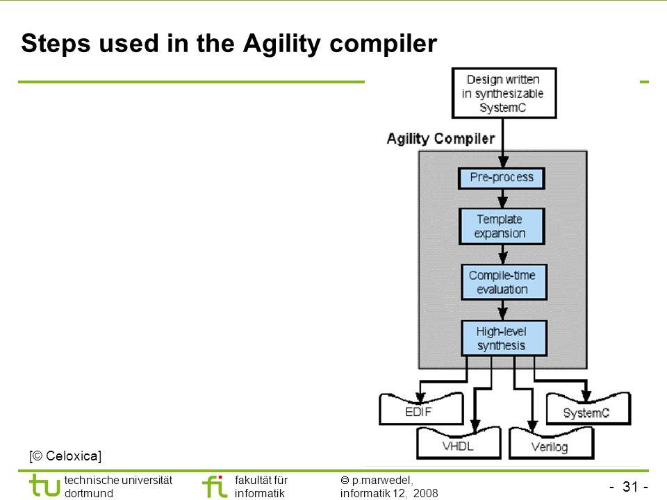 - 31 - technische universität dortmund fakultät für informatik p.marwedel, informatik 12, 2008 Steps used in the Agility compiler [© Celoxica]
