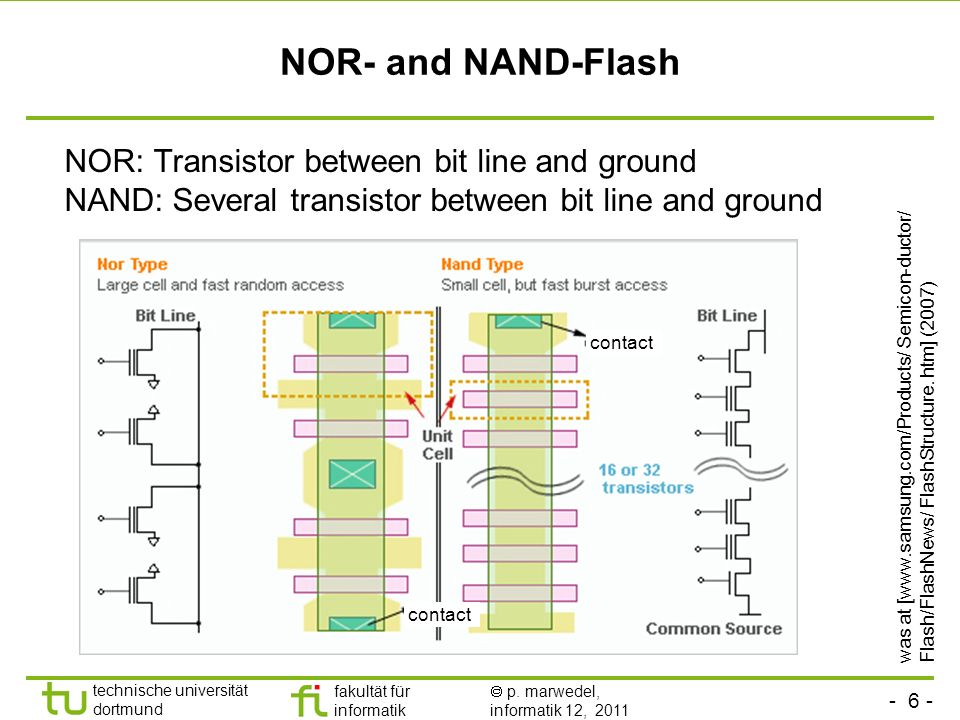 - 6 - technische universität dortmund fakultät für informatik p. marwedel, informatik 12, 2011 NOR- and NAND-Flash NOR: Transistor between bit line an