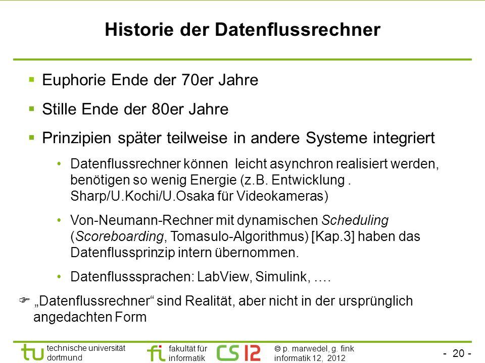 - 20 - technische universität dortmund fakultät für informatik p. marwedel, g. fink informatik 12, 2012 Historie der Datenflussrechner Euphorie Ende d