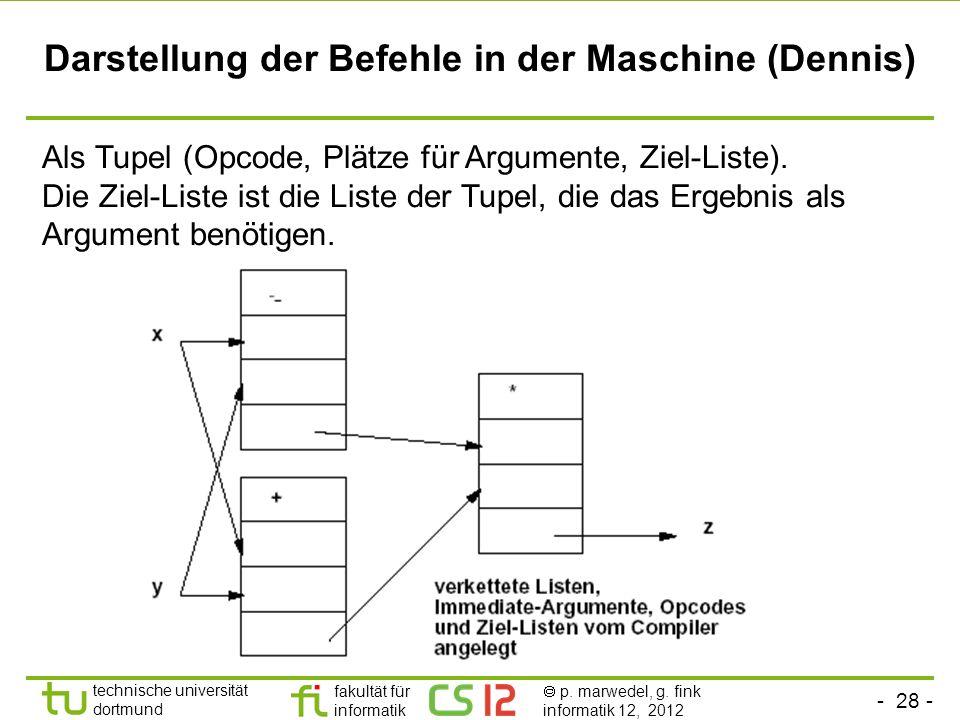 - 28 - technische universität dortmund fakultät für informatik p. marwedel, g. fink informatik 12, 2012 Darstellung der Befehle in der Maschine (Denni