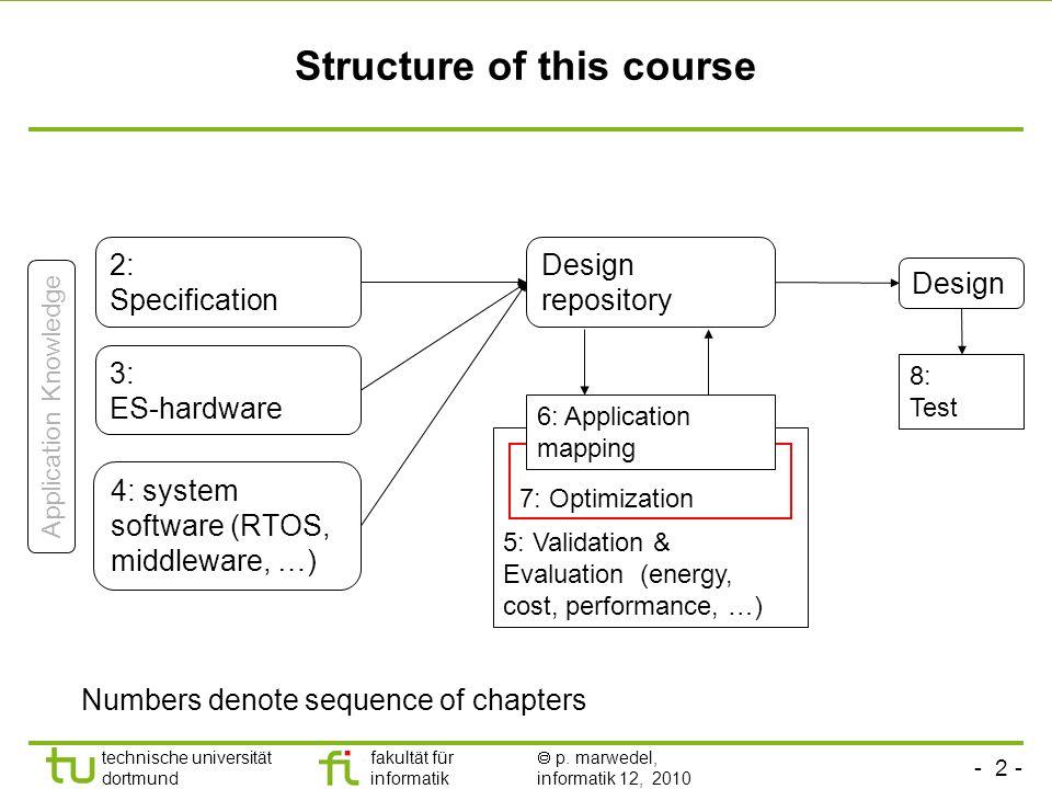 - 13 - technische universität dortmund fakultät für informatik p.
