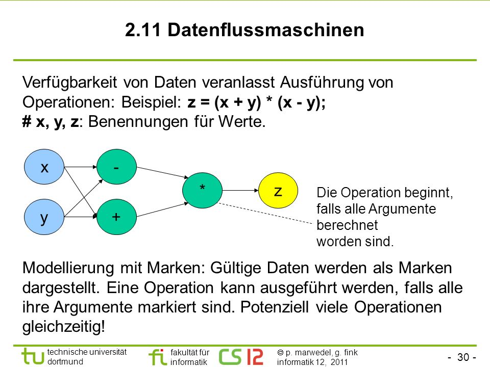 - 30 - technische universität dortmund fakultät für informatik p. marwedel, g. fink informatik 12, 2011 2.11 Datenflussmaschinen Die Operation beginnt