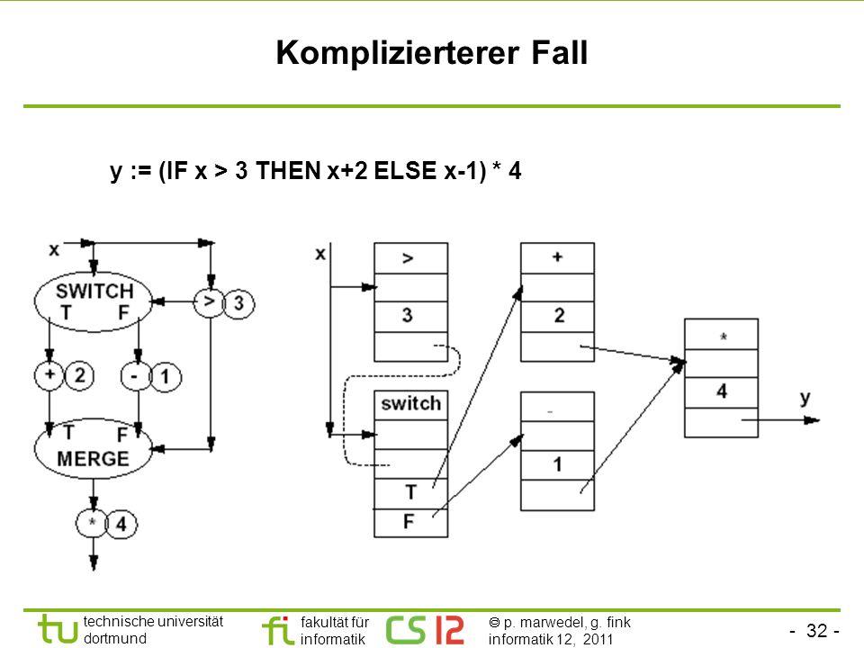 - 32 - technische universität dortmund fakultät für informatik p. marwedel, g. fink informatik 12, 2011 Komplizierterer Fall y := (IF x > 3 THEN x+2 E