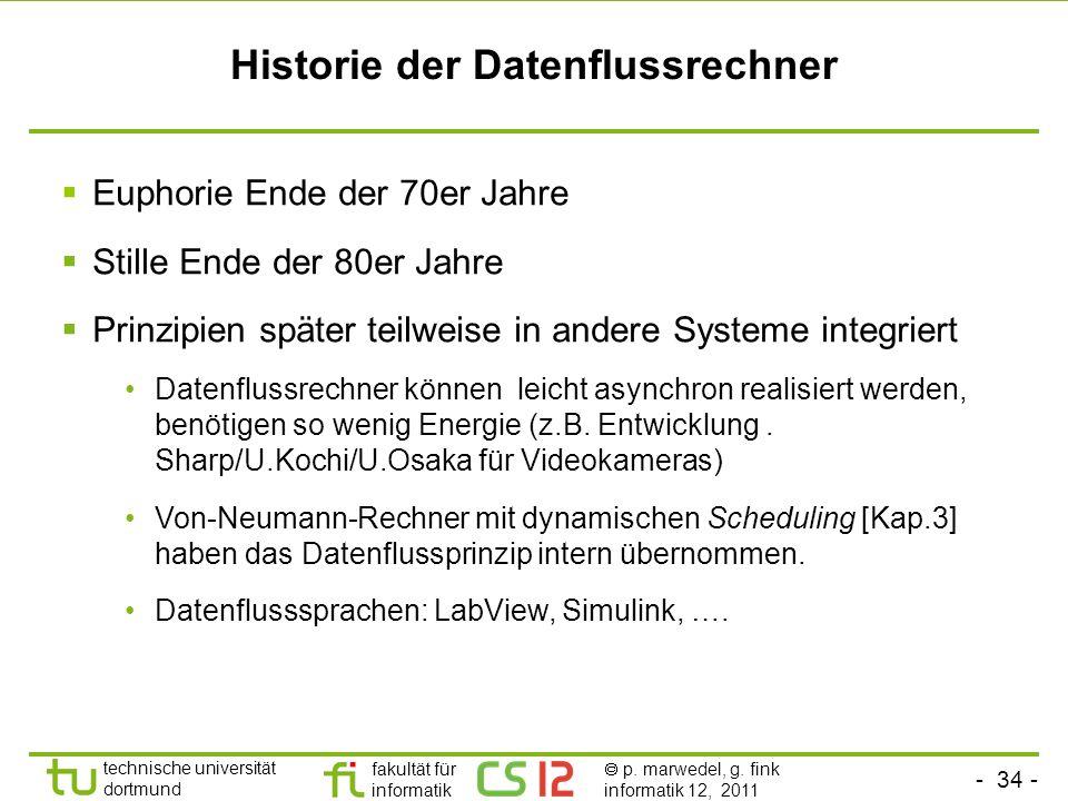 - 34 - technische universität dortmund fakultät für informatik p. marwedel, g. fink informatik 12, 2011 Historie der Datenflussrechner Euphorie Ende d