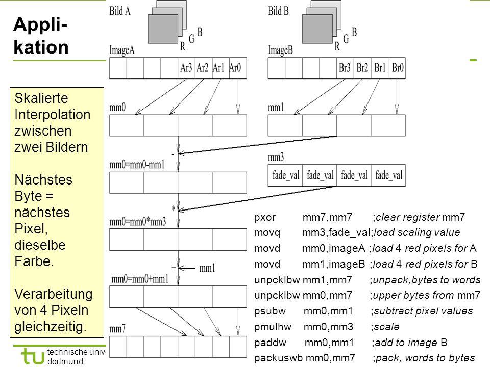 - 7 - technische universität dortmund fakultät für informatik p. marwedel, g. fink informatik 12, 2011 Appli- kation Skalierte Interpolation zwischen