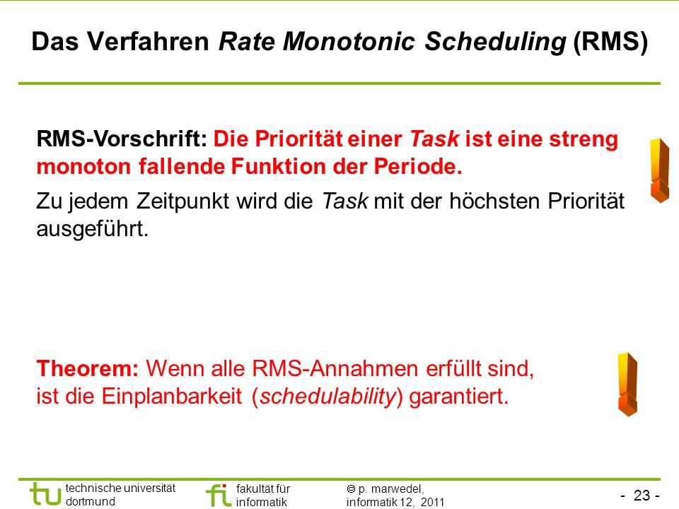 - 23 - technische universität dortmund fakultät für informatik p. marwedel, informatik 12, 2011 Das Verfahren Rate Monotonic Scheduling (RMS) RMS-Vors