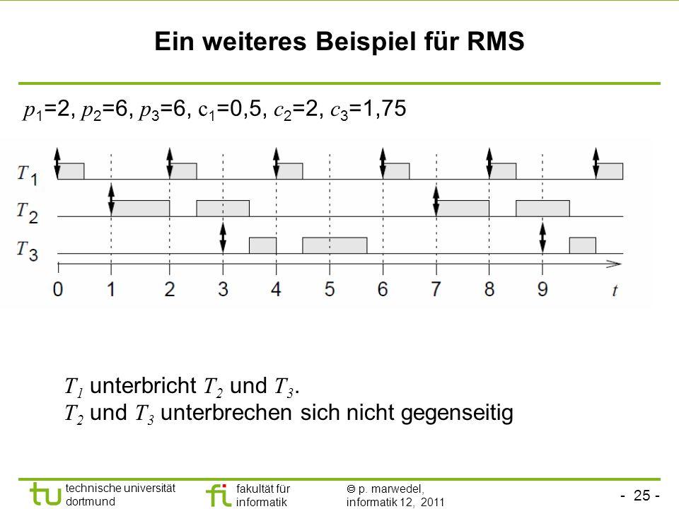 - 25 - technische universität dortmund fakultät für informatik p. marwedel, informatik 12, 2011 Ein weiteres Beispiel für RMS T 1 unterbricht T 2 und