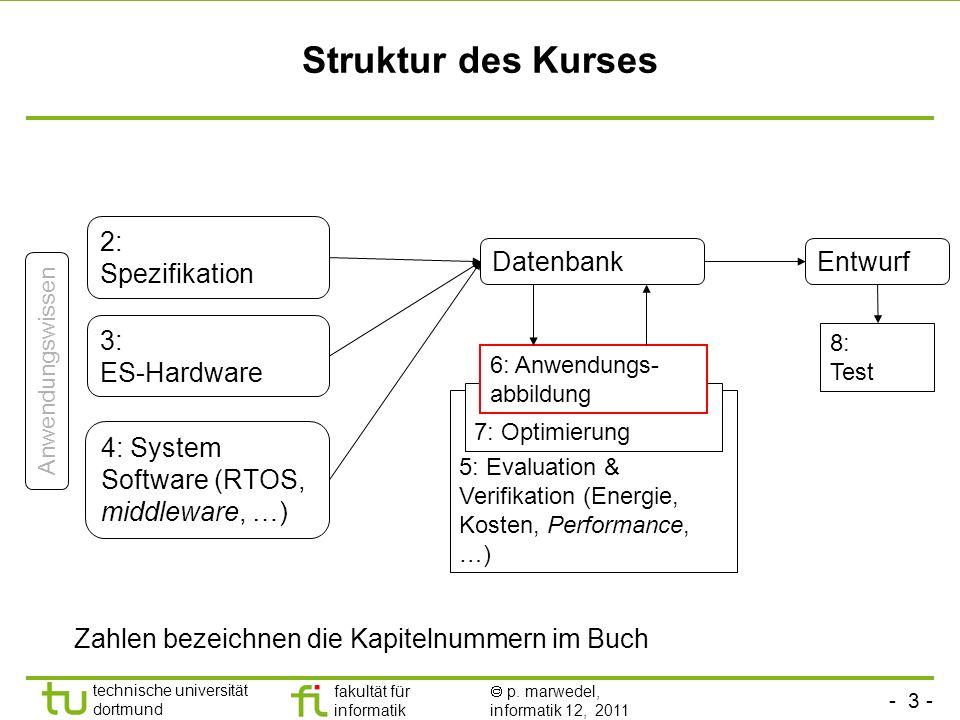 - 3 - technische universität dortmund fakultät für informatik p. marwedel, informatik 12, 2011 Struktur des Kurses 2: Spezifikation 3: ES-Hardware 4: