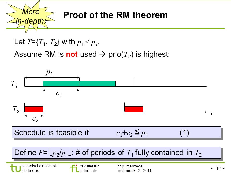 - 42 - technische universität dortmund fakultät für informatik p. marwedel, informatik 12, 2011 Proof of the RM theorem Let T ={ T 1, T 2 } with p 1 <