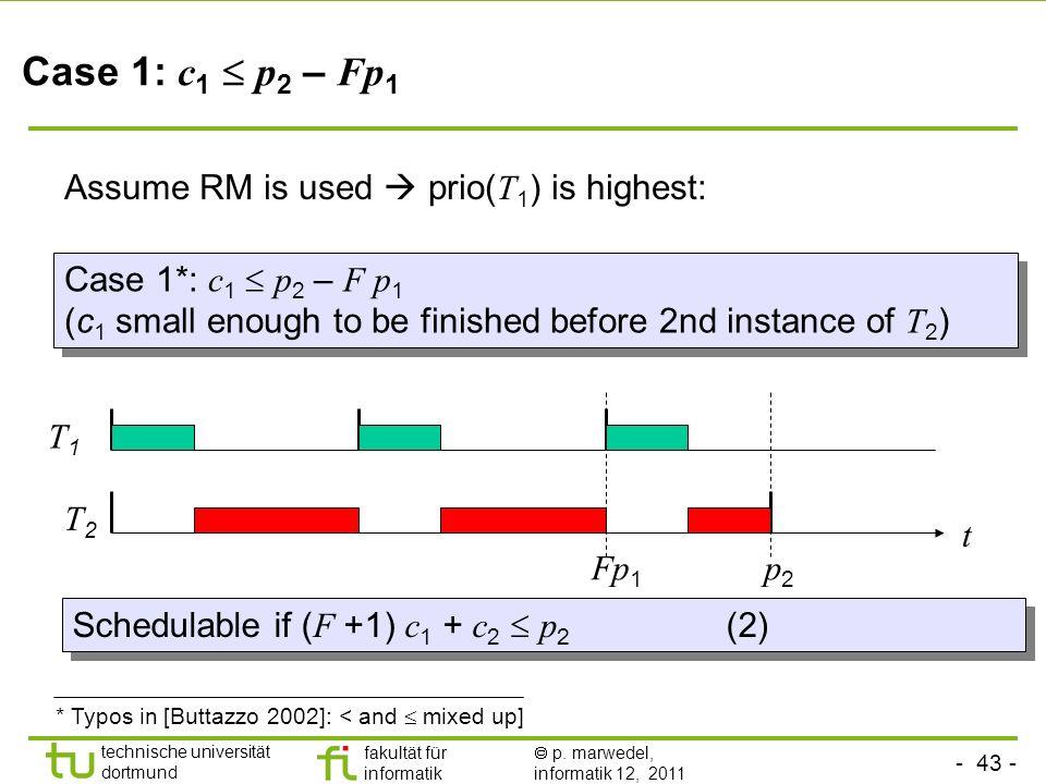 - 43 - technische universität dortmund fakultät für informatik p. marwedel, informatik 12, 2011 Case 1: c 1 p 2 – Fp 1 Assume RM is used prio( T 1 ) i