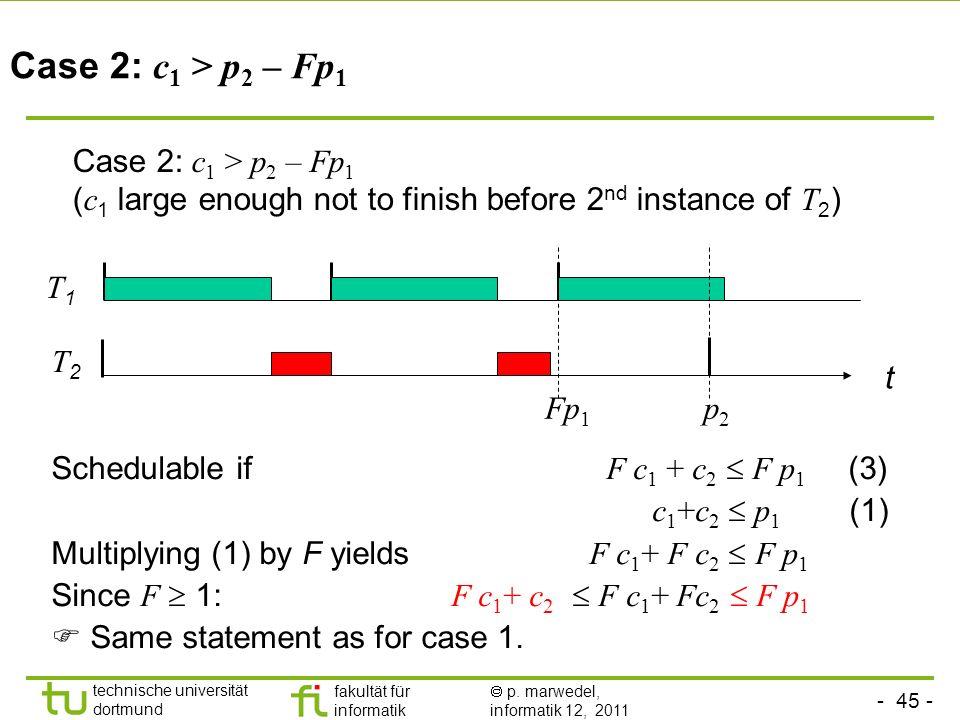 - 45 - technische universität dortmund fakultät für informatik p. marwedel, informatik 12, 2011 Case 2: c 1 > p 2 – Fp 1 Case 2: c 1 > p 2 – Fp 1 ( c