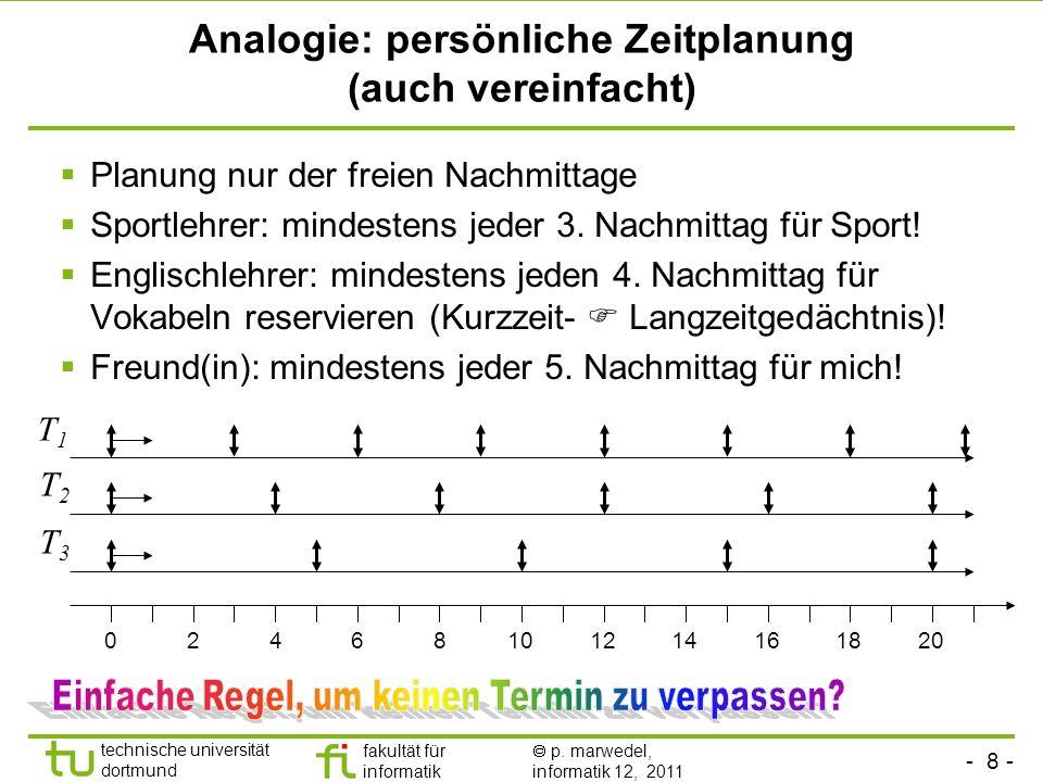 - 8 - technische universität dortmund fakultät für informatik p. marwedel, informatik 12, 2011 Analogie: persönliche Zeitplanung (auch vereinfacht) Pl