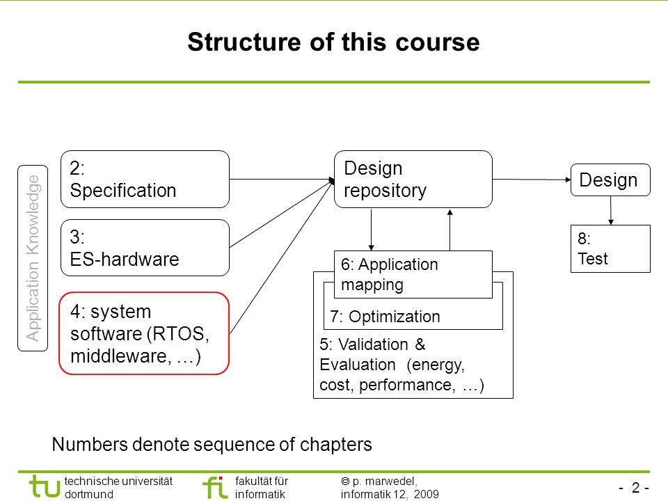 - 2 - technische universität dortmund fakultät für informatik p. marwedel, informatik 12, 2009 TU Dortmund Structure of this course 2: Specification 3