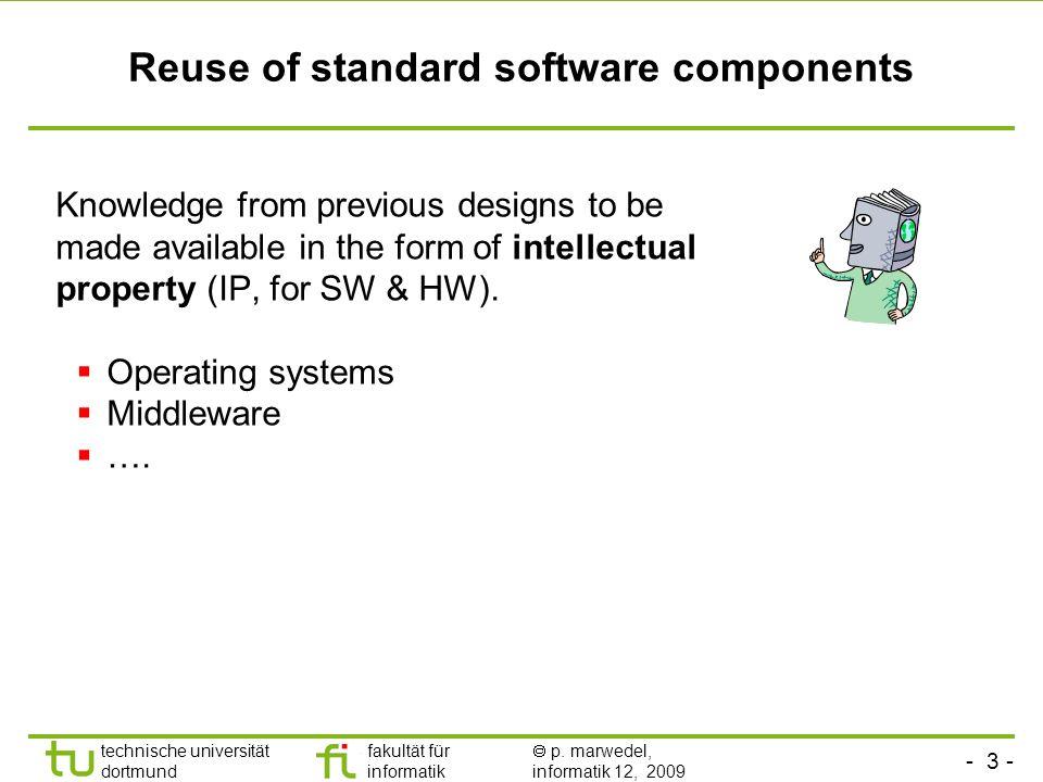 - 3 - technische universität dortmund fakultät für informatik p. marwedel, informatik 12, 2009 TU Dortmund Reuse of standard software components Knowl