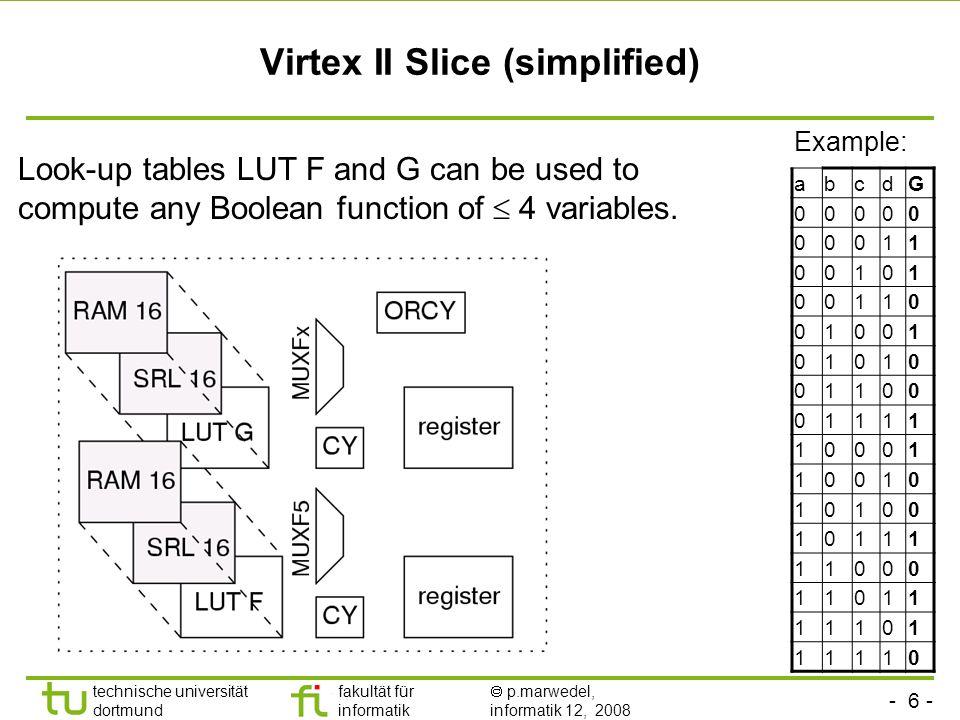 - 7 - technische universität dortmund fakultät für informatik p.marwedel, informatik 12, 2008 Virtex II (Pro) Slice [© and source: Xilinx Inc.: Virtex-II Pro Platform FPGAs: Functional Description, Sept.