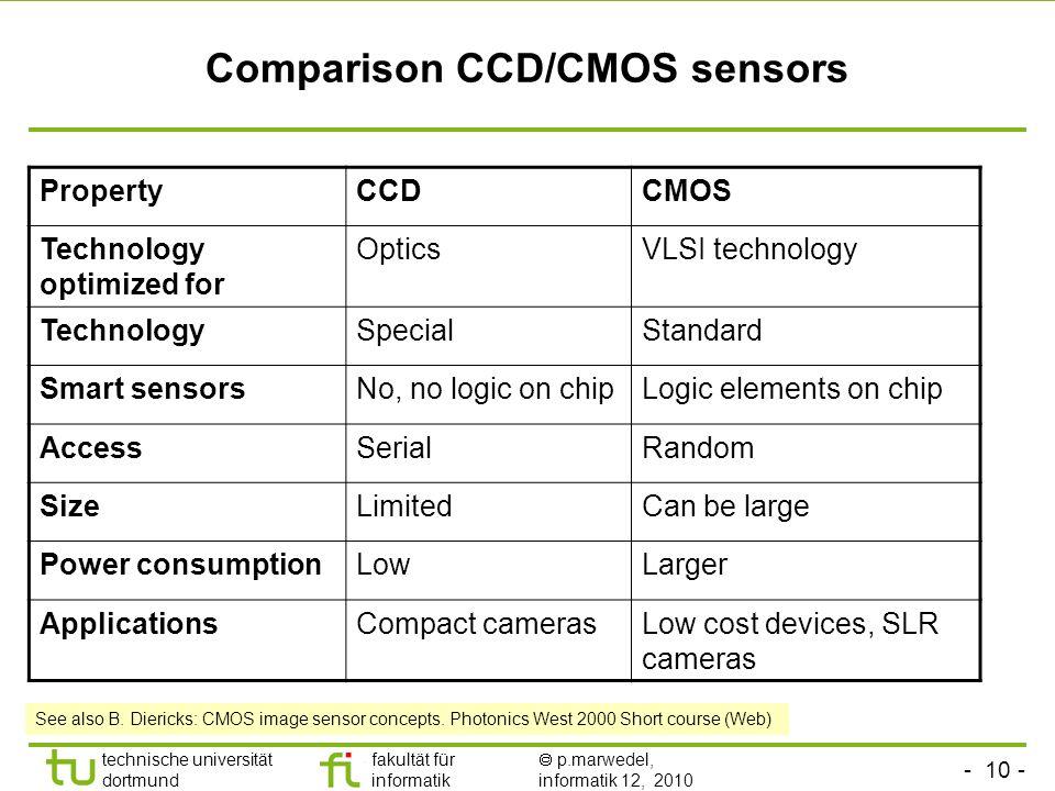 - 10 - technische universität dortmund fakultät für informatik p.marwedel, informatik 12, 2010 TU Dortmund Comparison CCD/CMOS sensors See also B.