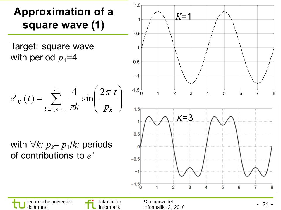- 21 - technische universität dortmund fakultät für informatik p.marwedel, informatik 12, 2010 TU Dortmund Approximation of a square wave (1) K =1 K =3 Target: square wave with period p 1 =4 with k: p k = p 1 / k: periods of contributions to e