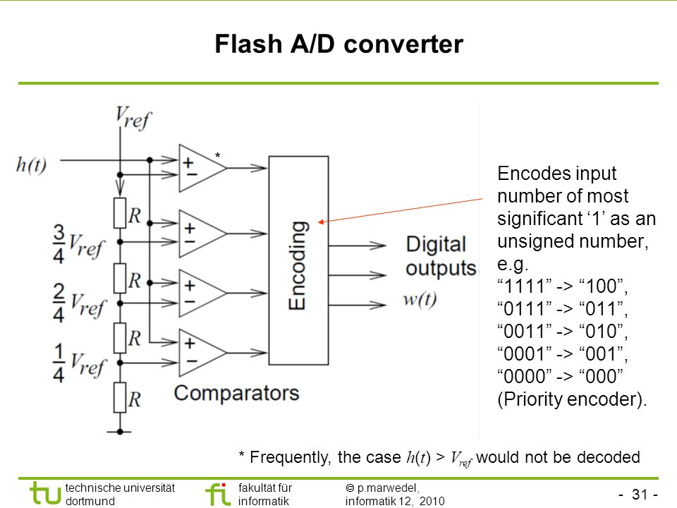 - 31 - technische universität dortmund fakultät für informatik p.marwedel, informatik 12, 2010 TU Dortmund Flash A/D converter Encodes input number of most significant 1 as an unsigned number, e.g.